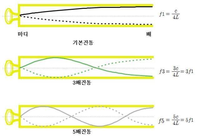 ffb6a4cd6ae76f75fb5e3ffc0848fce3.jpg